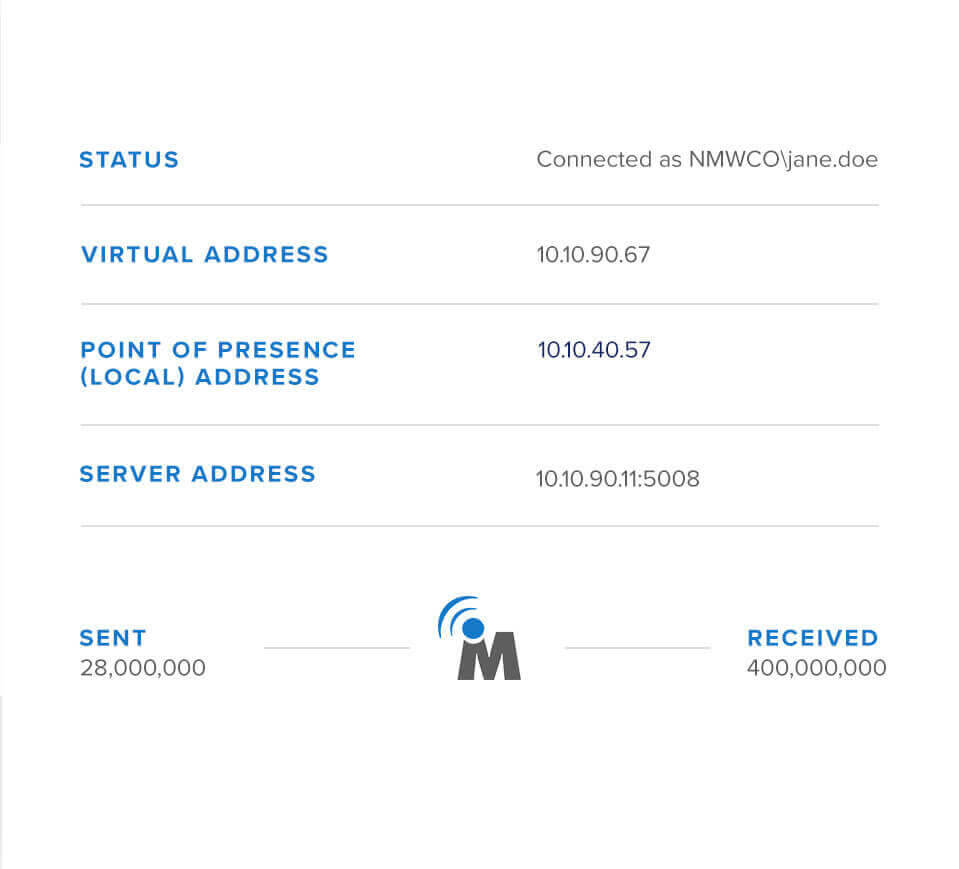 netmotion mobile security