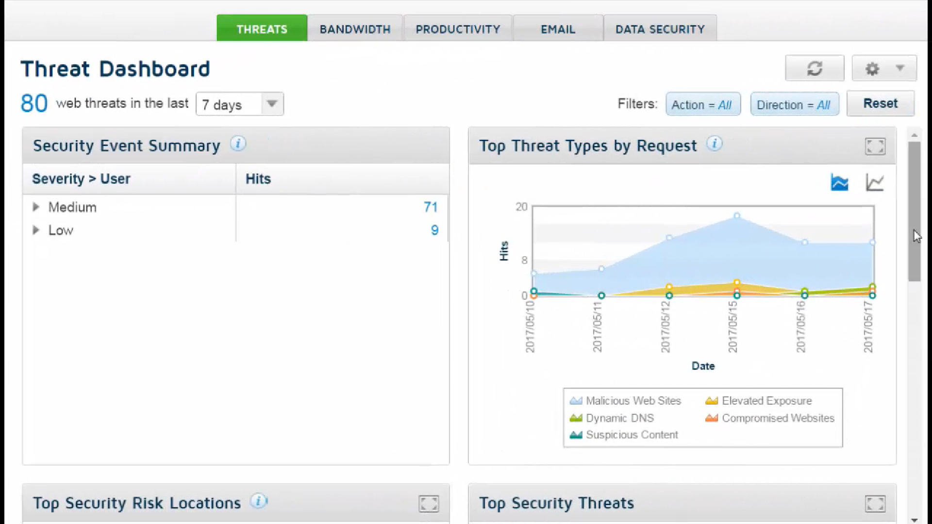 Forcepoint Web Security Cloud Threat Dashboard