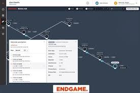 endgame management console