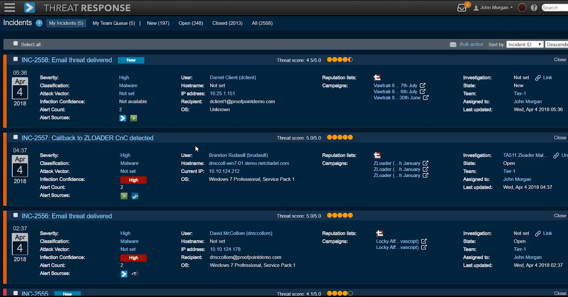 Proofpoint Threat Protection Dashboard