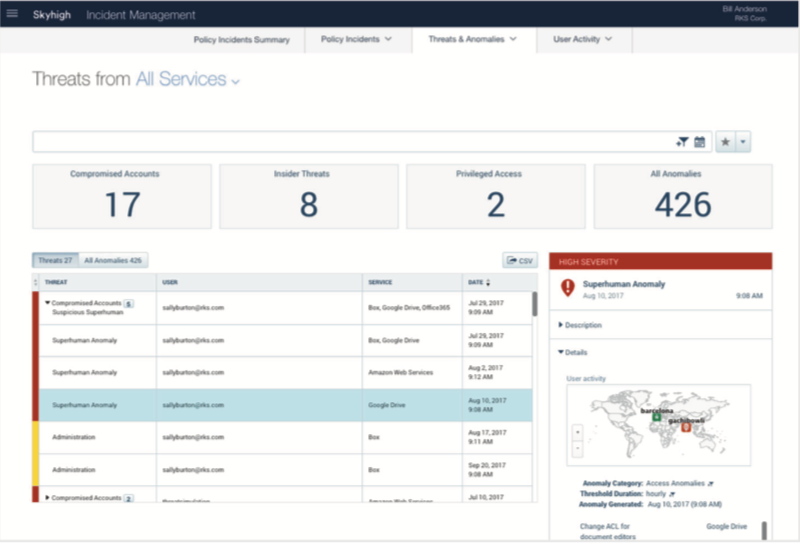 Mcafee mvision cloud dashboard
