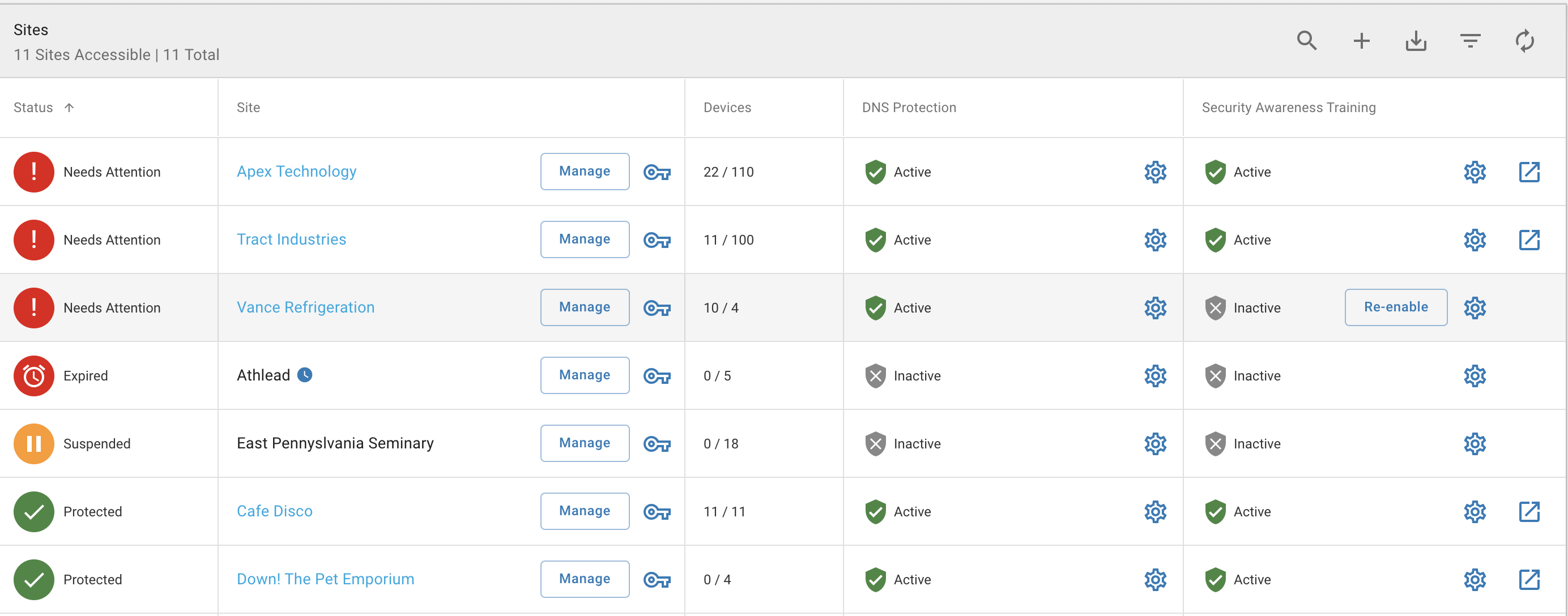 Webroot current sites page