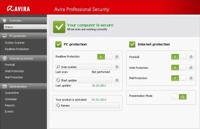 Avira anti-virus for endpoint dashboard