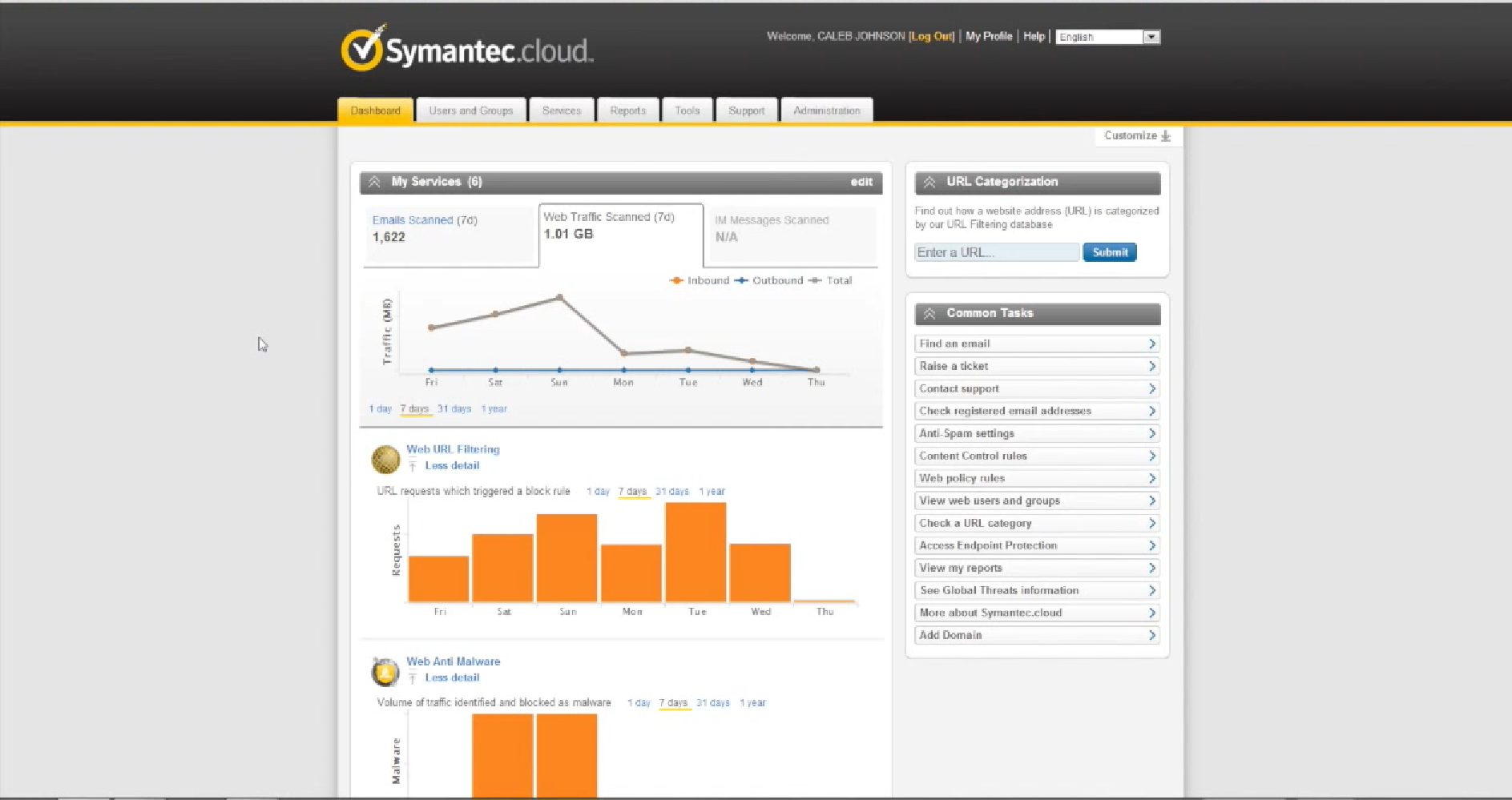 Symantec Cloud dashboard