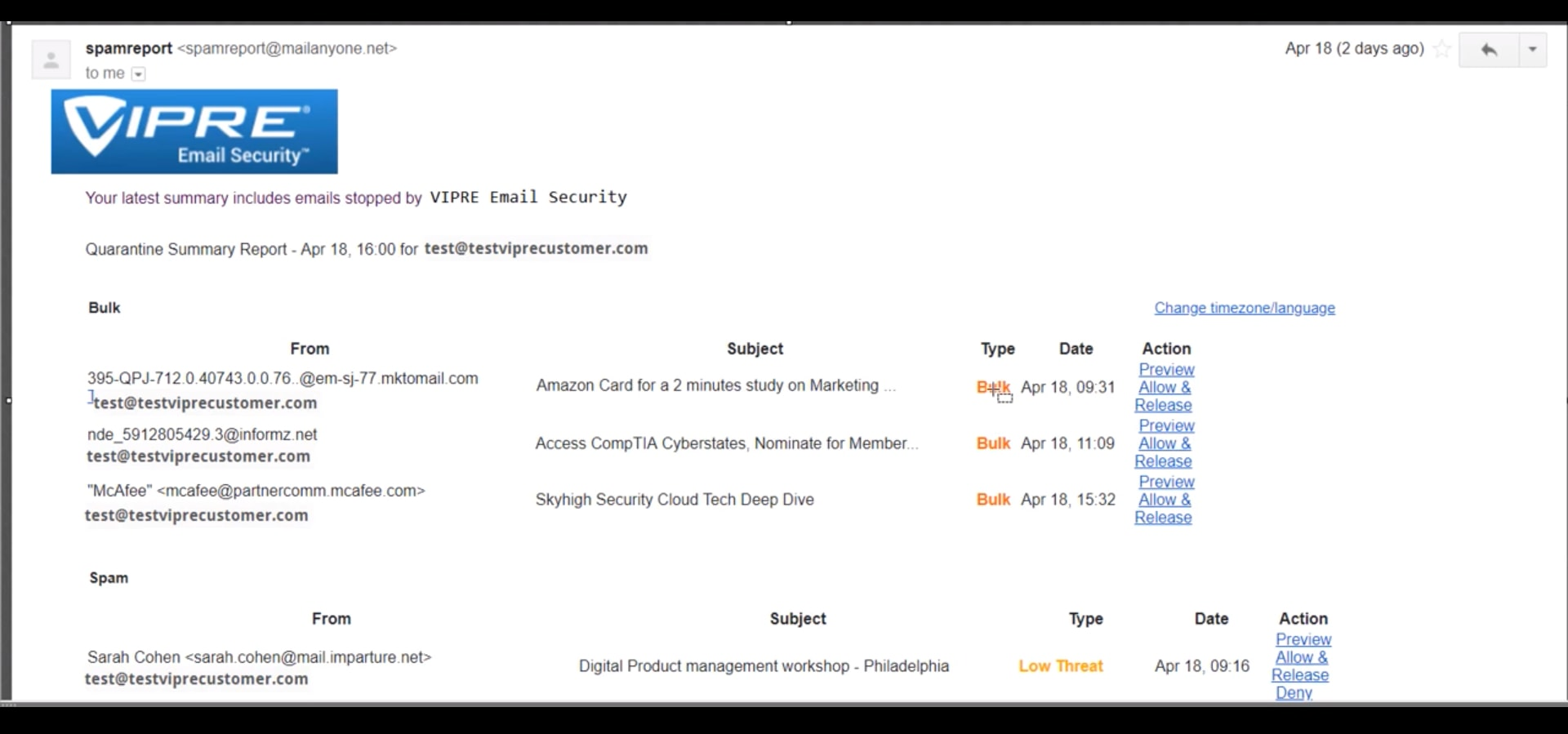 VIPRE email security continuity report