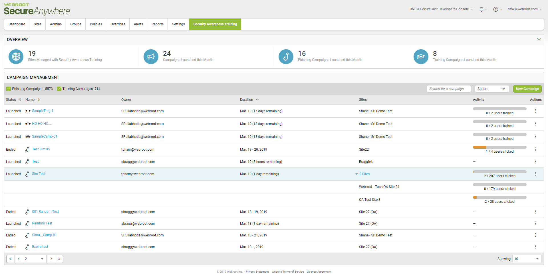 Webroot SAT Dashboard 3