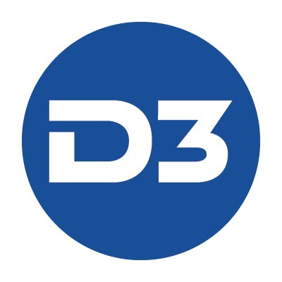 D3 SOAR